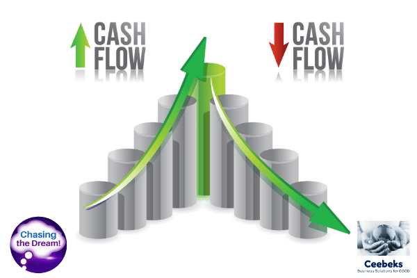 Cashflow - The lifeblood of your business