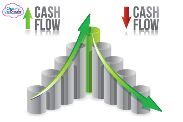 Cash Flow - Ceebeks Business Solutions for GOOD